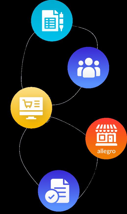 Ułatwienia dla e-commerce